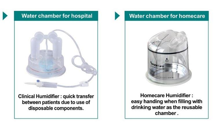 High Flow Heated Respiratory Humidifier -8